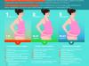 Сопровождение-беременных-по-ОМС